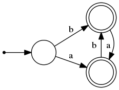 Finite state machine 1.png
