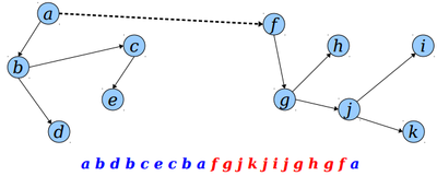 Файл:Two trees1.png