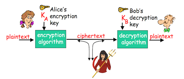 The Language Of Cryptography.png
