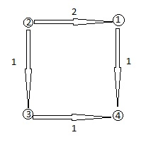 Файл:Graph anticycle.jpg