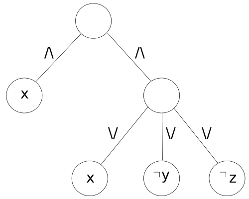 Tree structure.png
