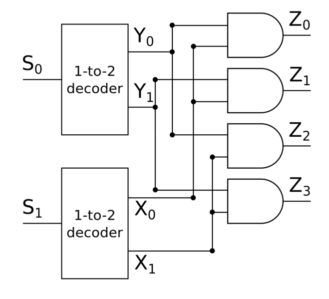 Файл:LogicSircuit2to4decoder.png