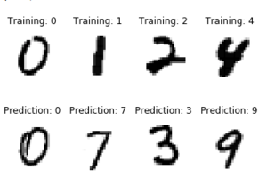Mnist-predict.png