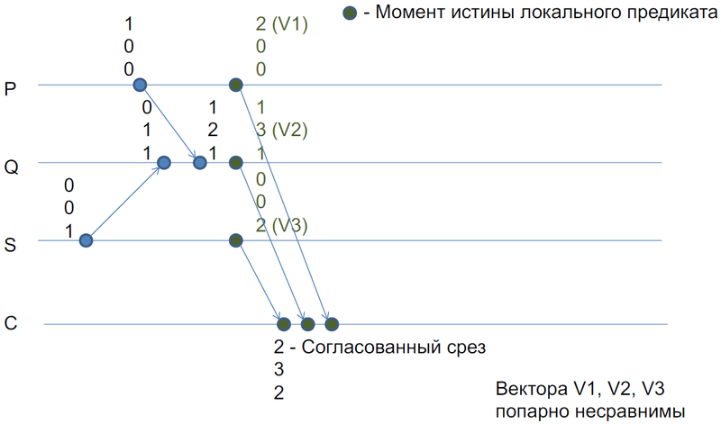Файл:Wcp-search-central-good.png