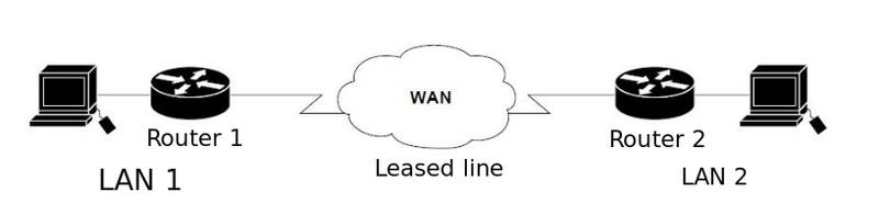 Файл:Leased line.png