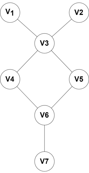 Файл:Bipartite graph 1.png
