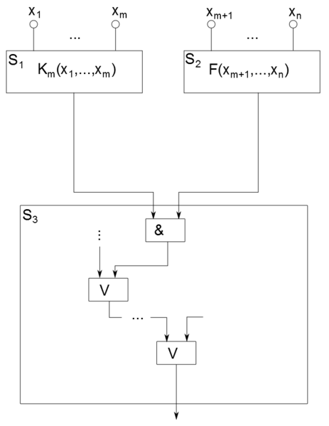 Файл:Synschemes-Theorem2.png