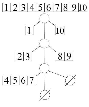 Файл:Tree deque.png